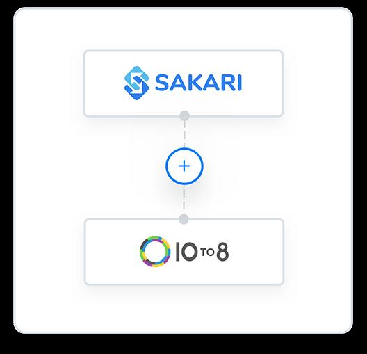 10to8 and Sakari integration