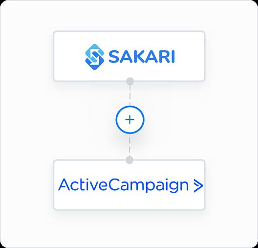 ActiveCampaign and Sakari integration