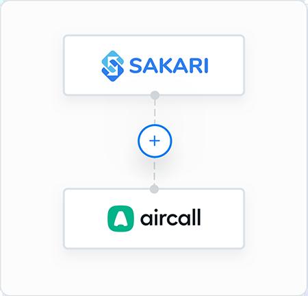 Aircall and Sakari