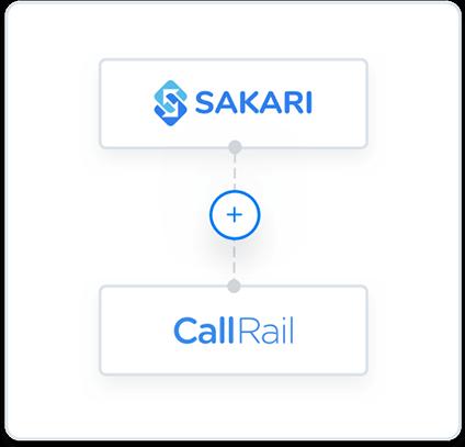 CallRail and Sakari integration