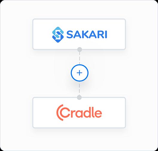 Cradle and Sakari integration