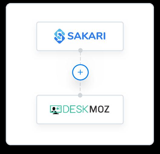 Deskmoz and Sakari