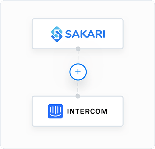 Intercom and Sakari integration