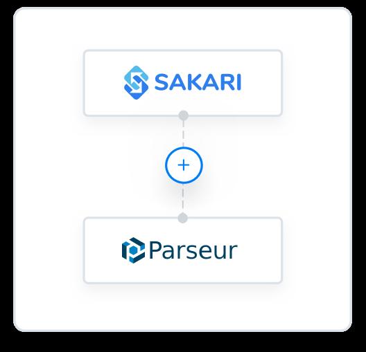 Parseur and Sakari integration