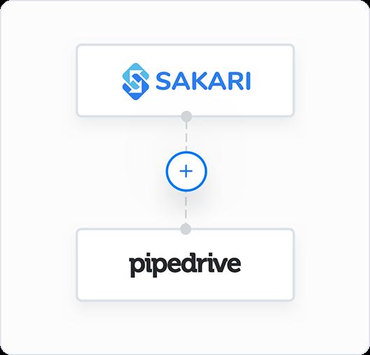 Pipedrive and Sakari integration