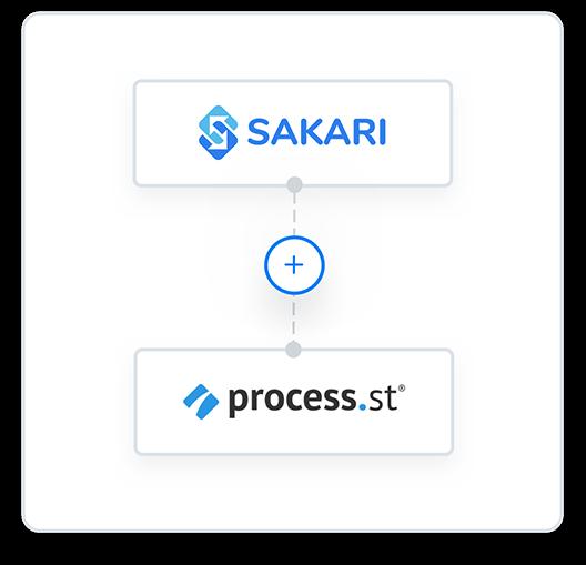 Process St and Sakari integration
