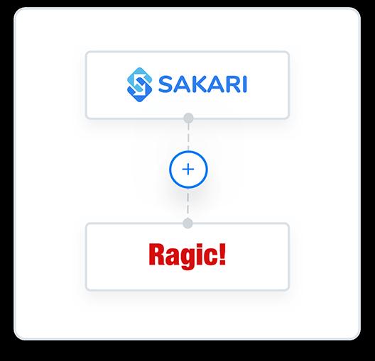 Ragic and Sakari integration