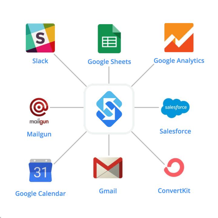 Sakari integration examples