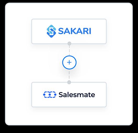 Sakari and Salesmate integration
