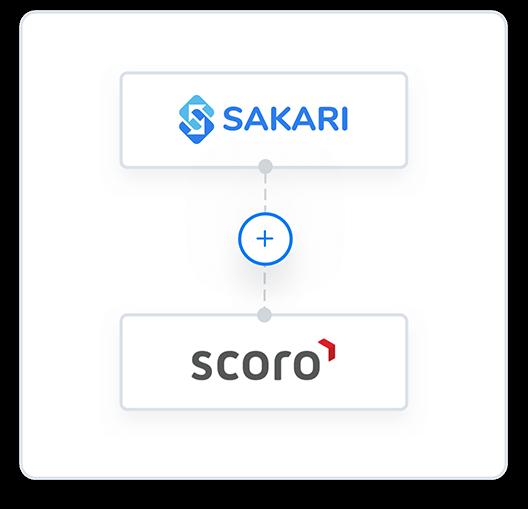 Scoro and Sakari integration