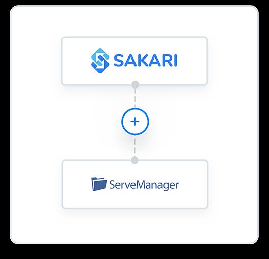 Servemanager and Sakari integration
