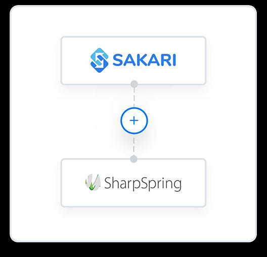Sharpspring and Sakari integration