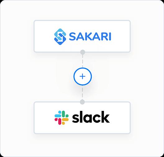Slack and Sakari integration