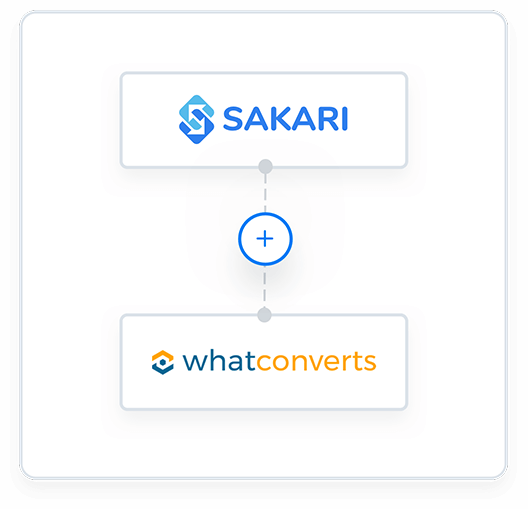 WhatConverts and Sakari integration