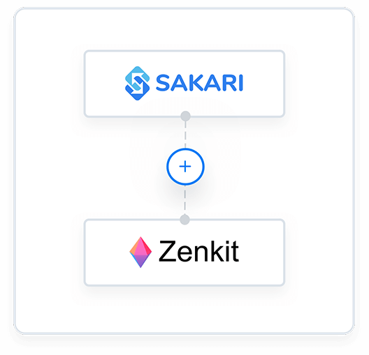Zenkit and Sakari integration