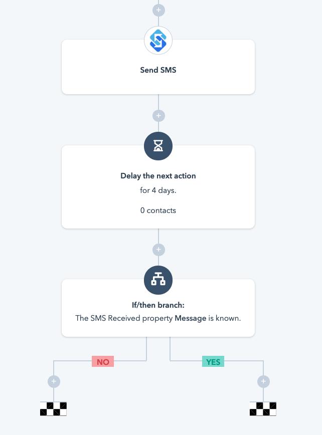 Sakari sms flow in HubSpot